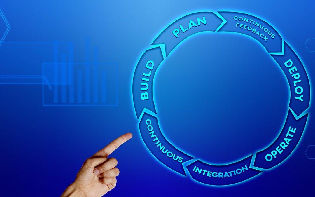 Agile Innovation Leadership